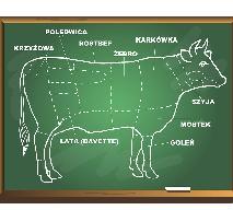 Wołowina: rodzaje mięsa wołowego